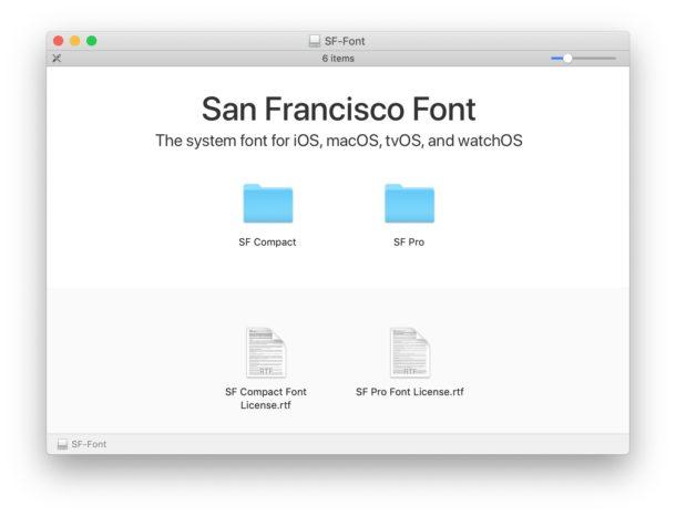 San Francisco Fonts for Mac